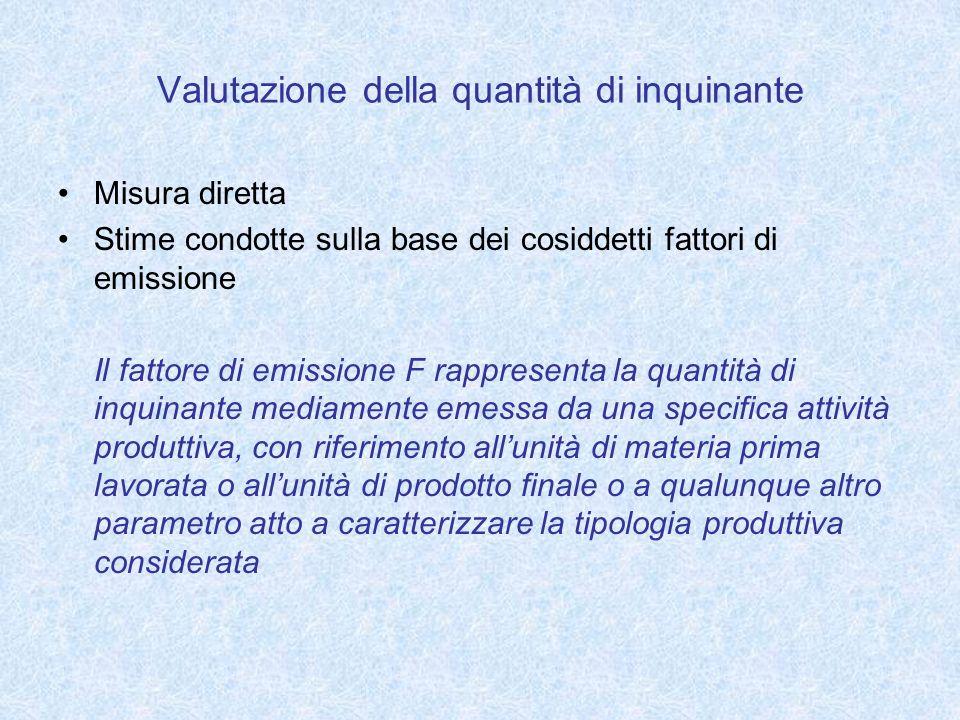 Valutazione della quantità di inquinante Misura diretta Stime condotte sulla base dei cosiddetti fattori di emissione Il fattore di emissione F rappre