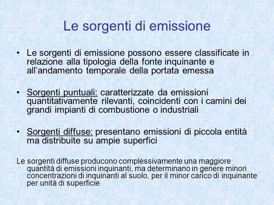Le sorgenti di emissione Le sorgenti di emissione possono essere classificate in relazione alla tipologia della fonte inquinante e allandamento tempor