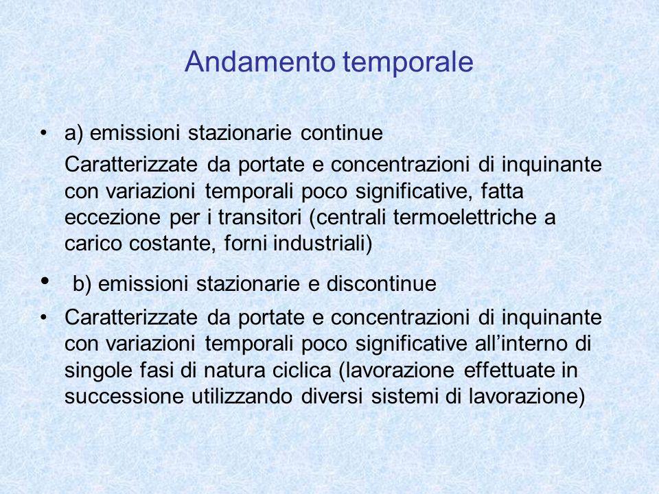 Andamento temporale a) emissioni stazionarie continue Caratterizzate da portate e concentrazioni di inquinante con variazioni temporali poco significa