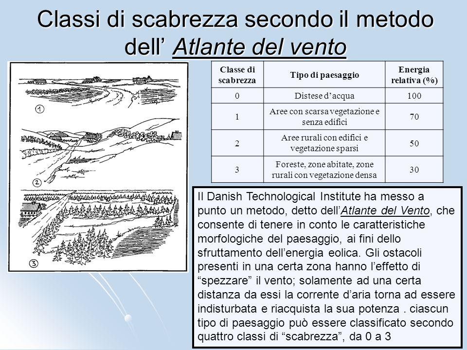 Classi di scabrezza secondo il metodo dell Atlante del vento Classe di scabrezza Tipo di paesaggio Energia relativa (%) 0Distese dacqua100 1 Aree con
