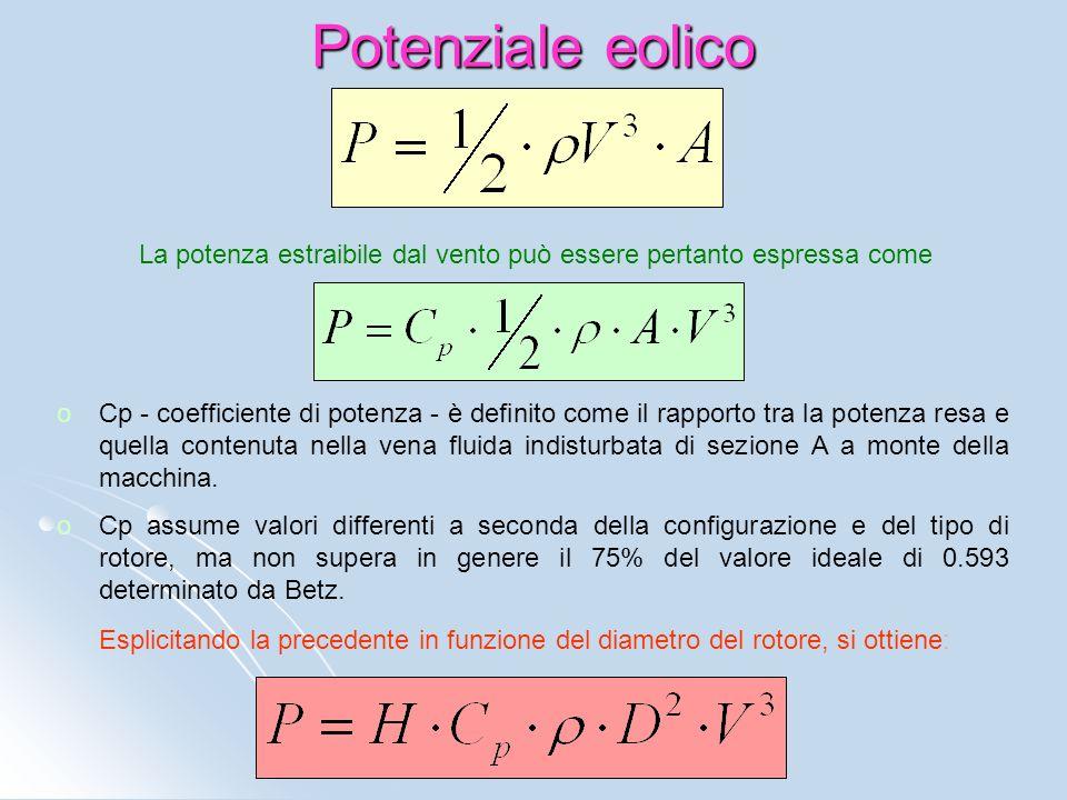 Potenziale eolico La potenza estraibile dal vento può essere pertanto espressa come oCp - coefficiente di potenza - è definito come il rapporto tra la