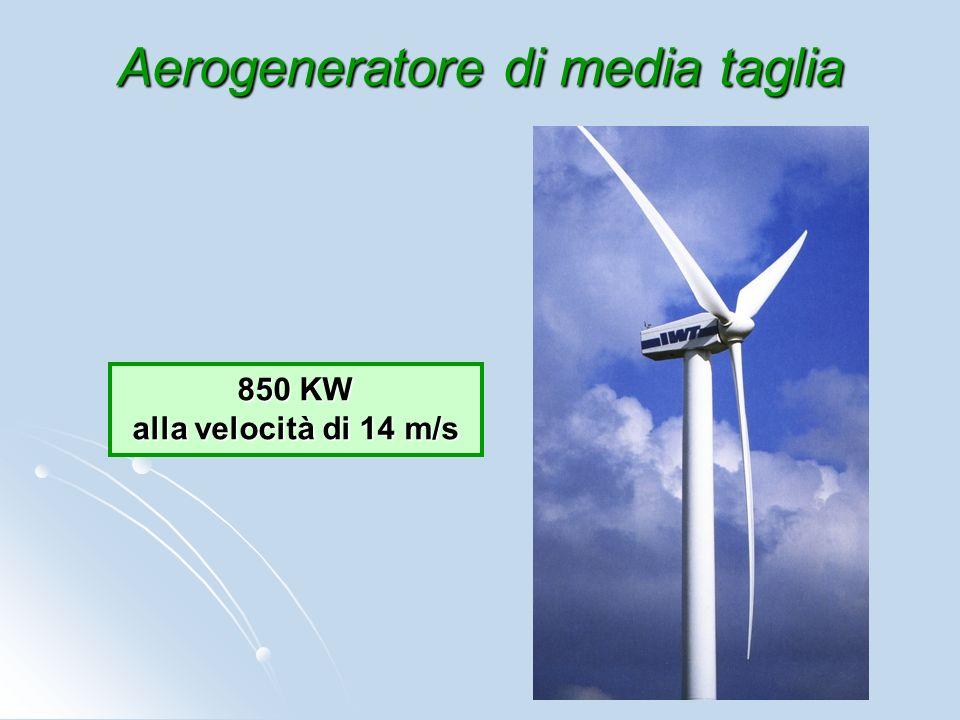 Aerogeneratore di media taglia 850 KW alla velocità di 14 m/s