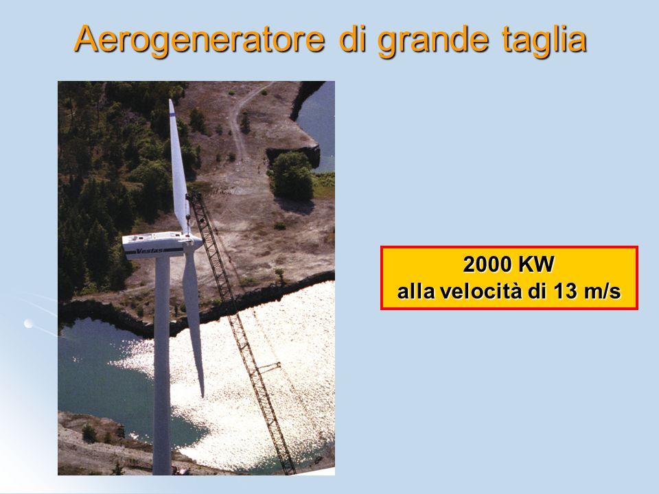 Aerogeneratore di grande taglia 2000 KW alla velocità di 13 m/s