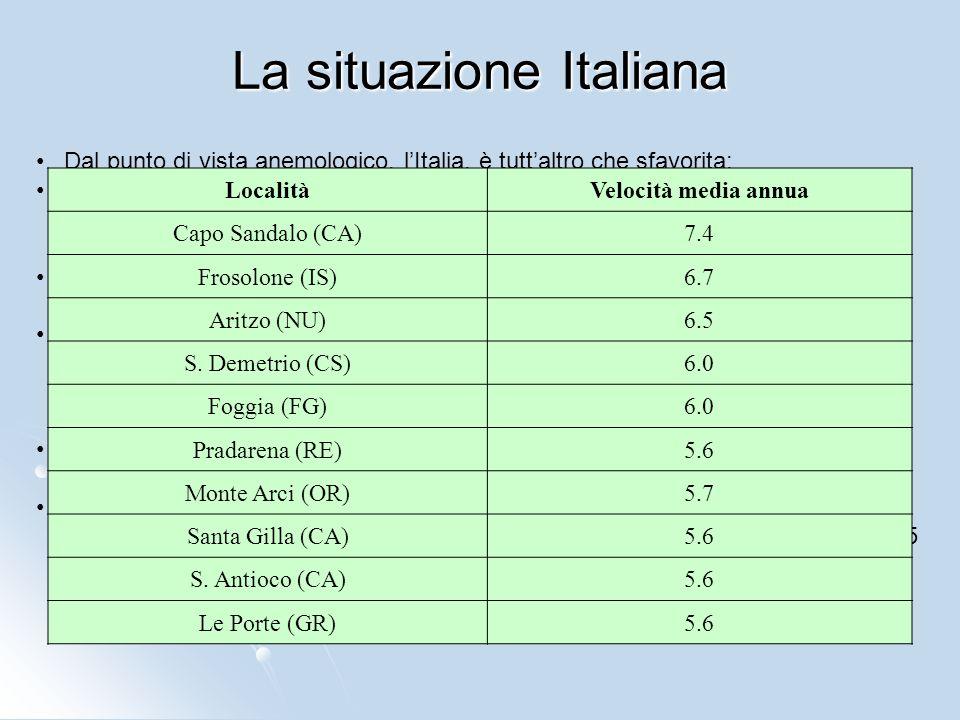La situazione Italiana Dal punto di vista anemologico, lItalia, è tuttaltro che sfavorita; Una buona parte del territorio nazionale (circa il 20%) pre