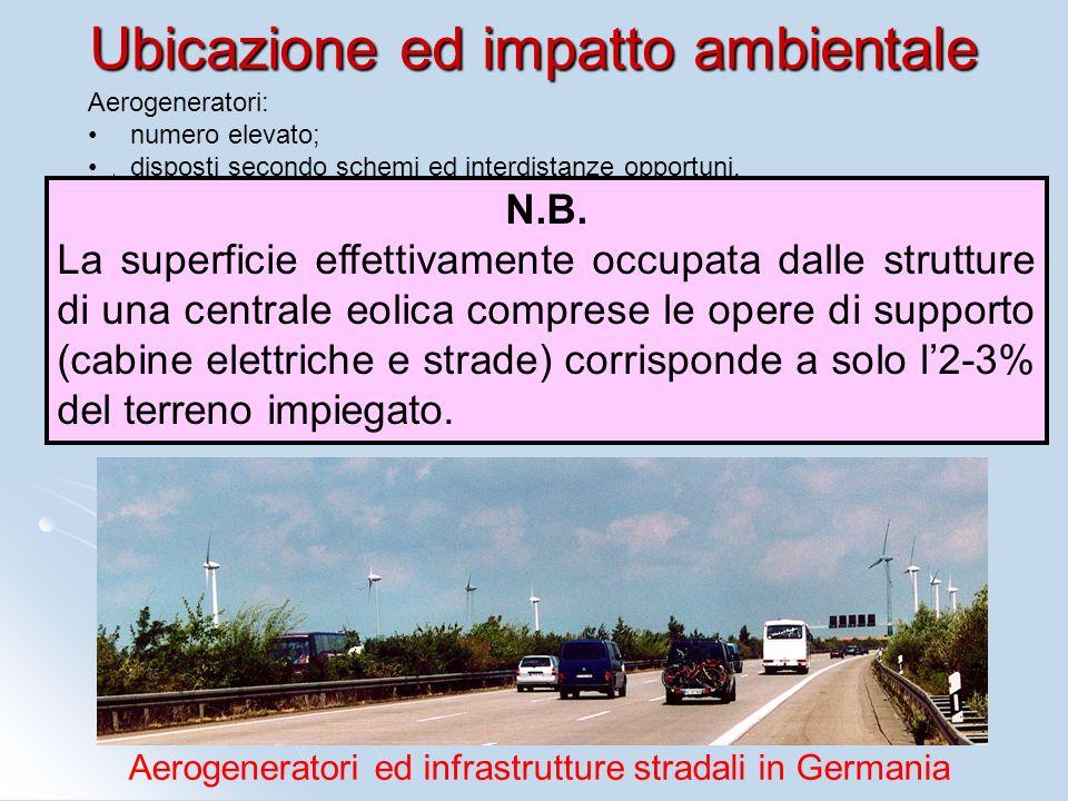 Aerogeneratori ed infrastrutture stradali in Germania Ubicazione ed impatto ambientale Occupazione del territorio: Aerogeneratori: numero elevato; dis