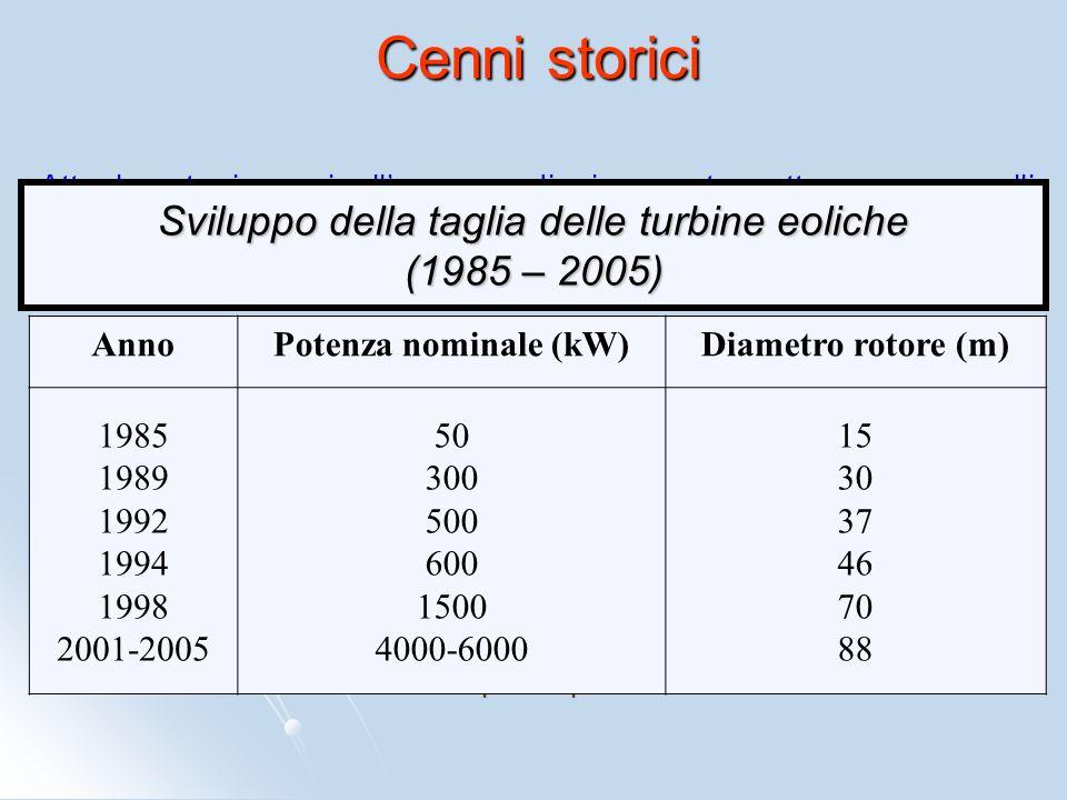 N.B. alla fine del 1989 aerogeneratori con potenza nominale di 300 kW e rotori da 30 m di diametro erano considerati lo stato dellarte per quel period