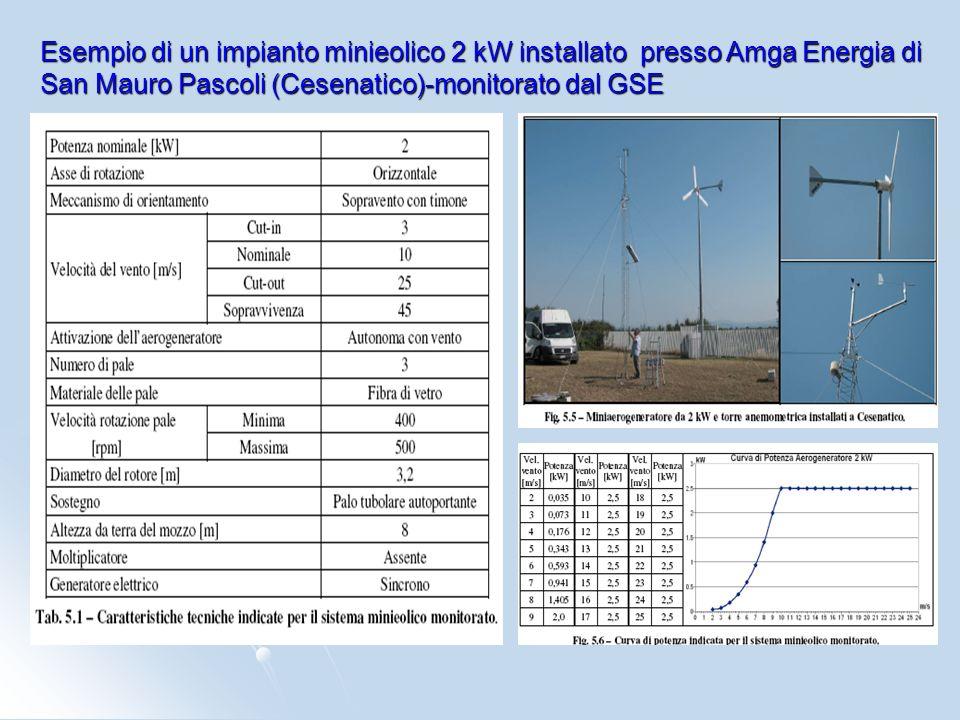 Esempio di un impianto minieolico 2 kW installato presso Amga Energia di San Mauro Pascoli (Cesenatico)-monitorato dal GSE