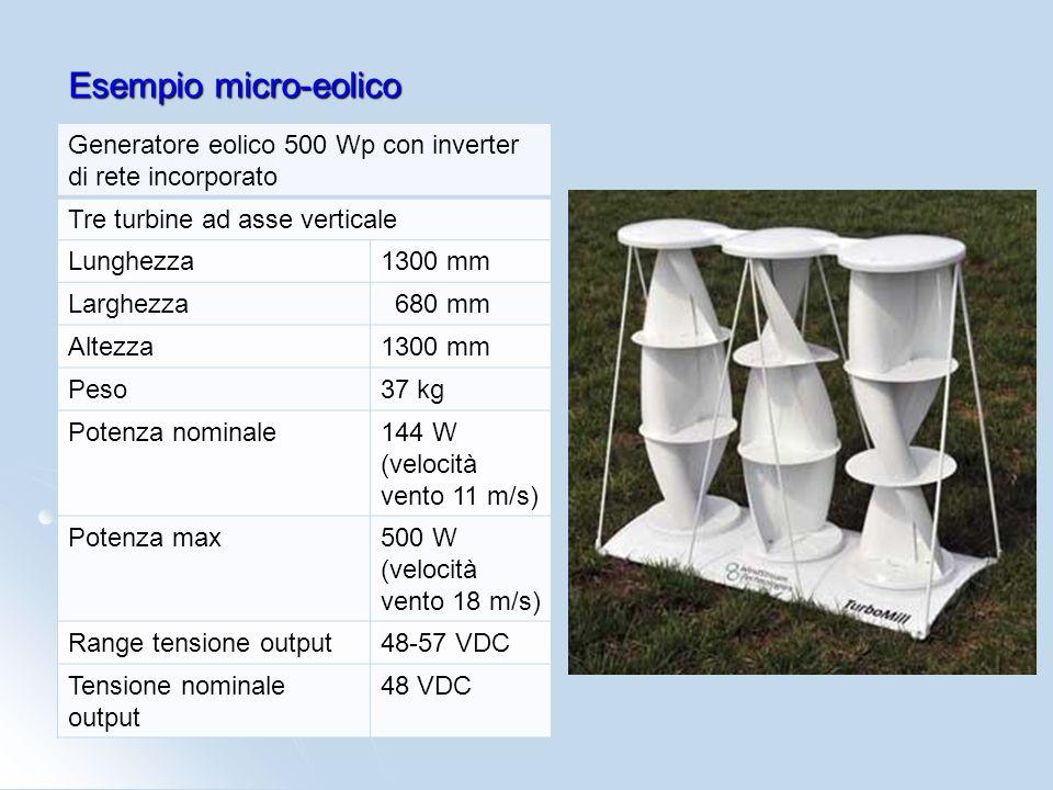 Esempio micro-eolico Generatore eolico 500 Wp con inverter di rete incorporato Tre turbine ad asse verticale Lunghezza1300 mm Larghezza 680 mm Altezza