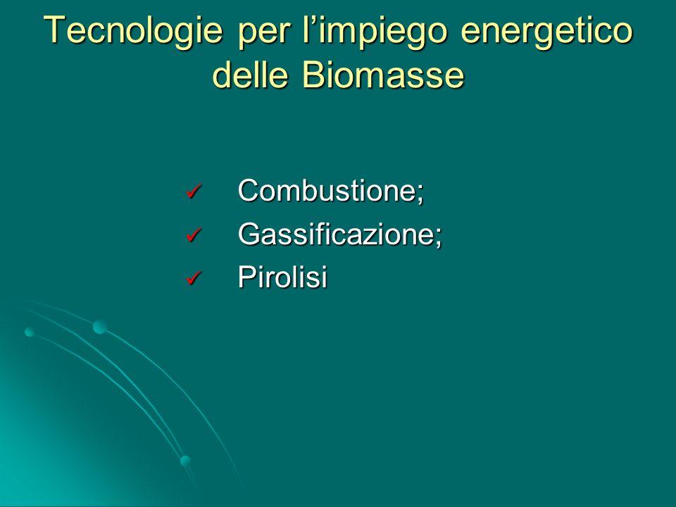Tecnologie per limpiego energetico delle Biomasse Combustione; Combustione; Gassificazione; Gassificazione; Pirolisi Pirolisi