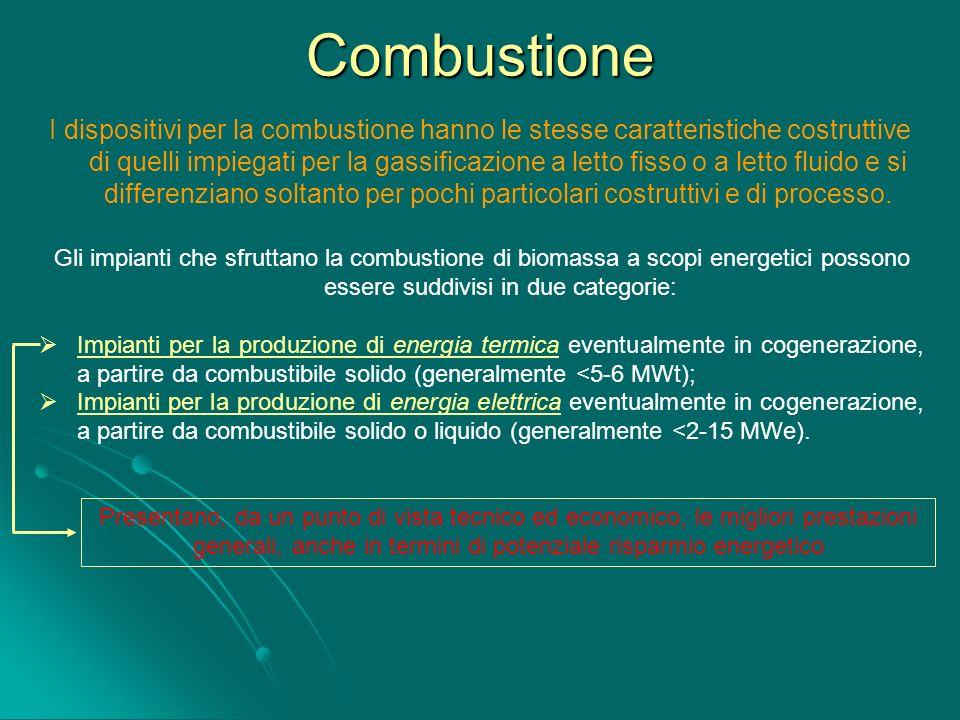 Combustione I dispositivi per la combustione hanno le stesse caratteristiche costruttive di quelli impiegati per la gassificazione a letto fisso o a l