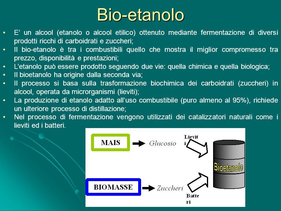 Bio-etanolo E un alcool (etanolo o alcool etilico) ottenuto mediante fermentazione di diversi prodotti ricchi di carboidrati e zuccheri; Il bio-etanol