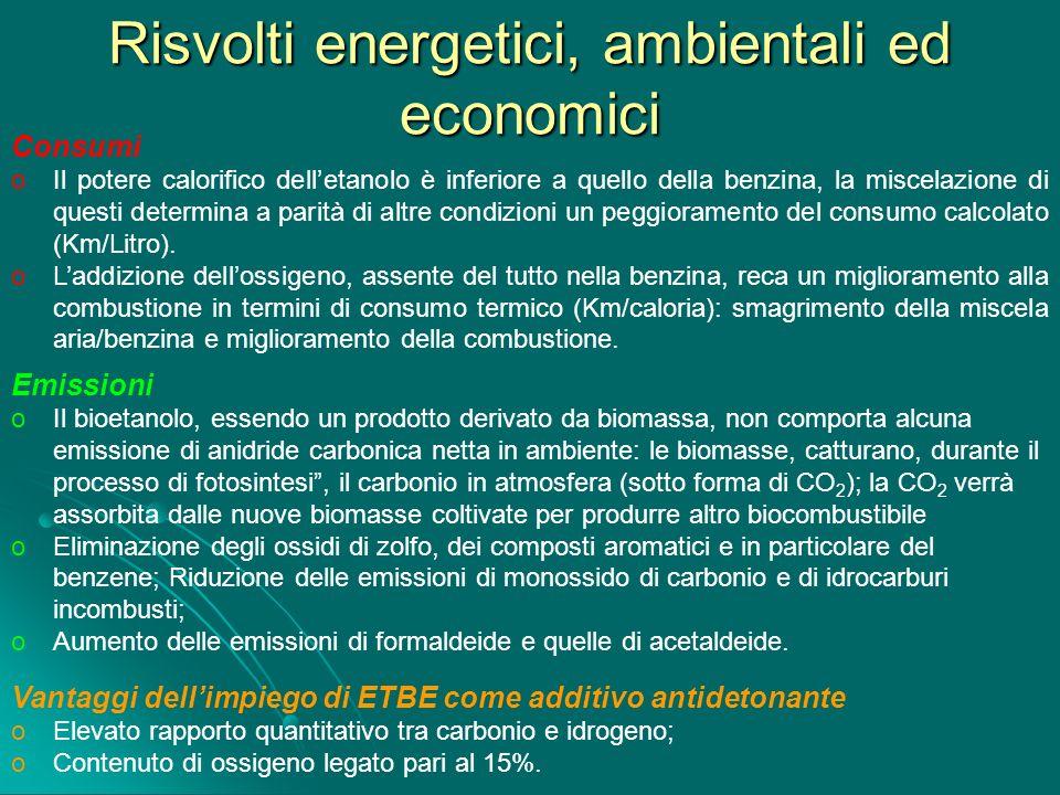 Risvolti energetici, ambientali ed economici Consumi oIl potere calorifico delletanolo è inferiore a quello della benzina, la miscelazione di questi d