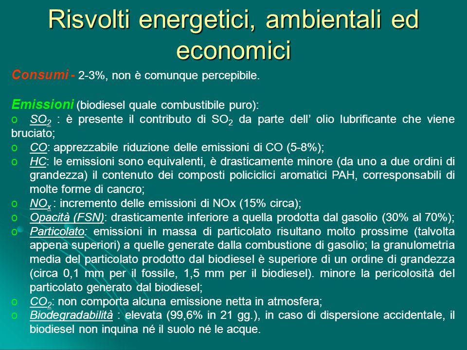 Risvolti energetici, ambientali ed economici Consumi - 2-3%, non è comunque percepibile. Emissioni (biodiesel quale combustibile puro): o SO 2 : è pre