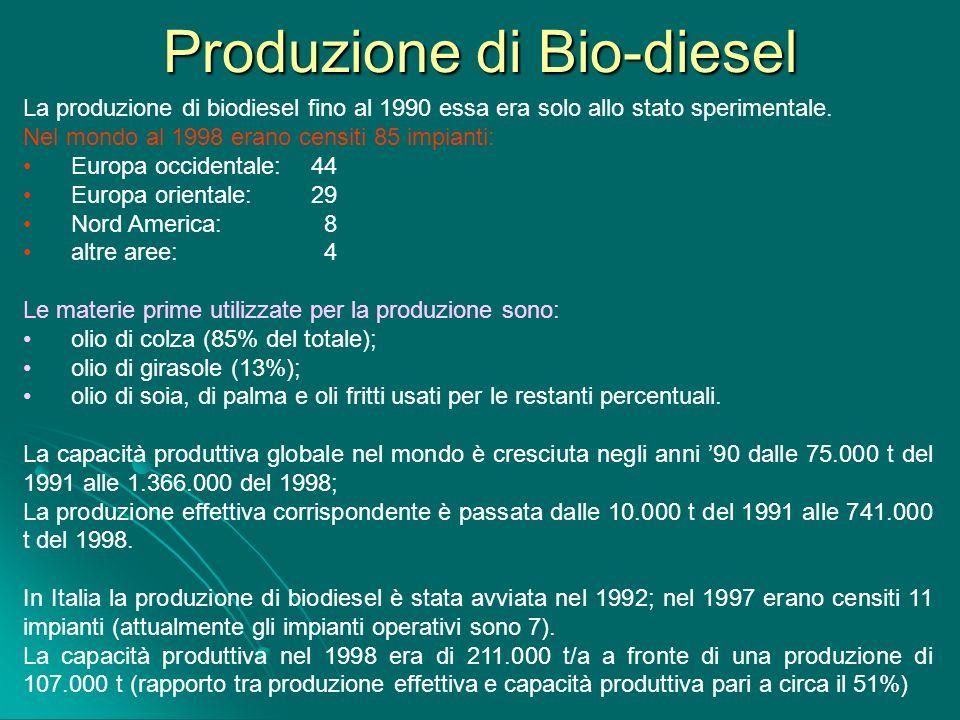 Produzione di Bio-diesel La produzione di biodiesel fino al 1990 essa era solo allo stato sperimentale. Nel mondo al 1998 erano censiti 85 impianti: E