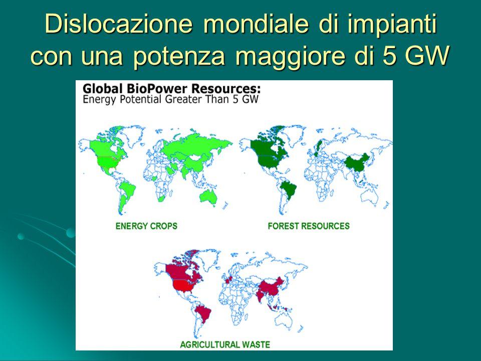 Dislocazione mondiale di impianti con una potenza maggiore di 5 GW