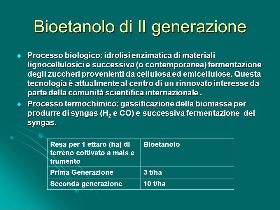 Bioetanolo di II generazione Processo biologico: idrolisi enzimatica di materiali lignocellulosici e successiva (o contemporanea) fermentazione degli