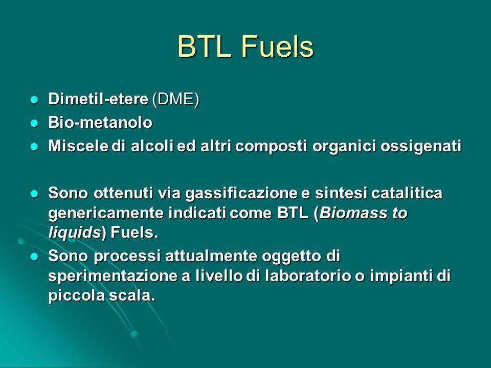 BTL Fuels Dimetil-etere (DME) Dimetil-etere (DME) Bio-metanolo Bio-metanolo Miscele di alcoli ed altri composti organici ossigenati Miscele di alcoli