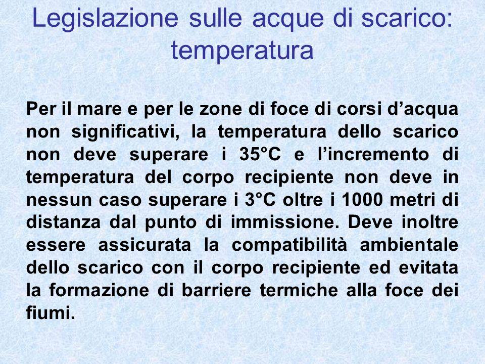Legislazione sulle acque di scarico: temperatura Per il mare e per le zone di foce di corsi dacqua non significativi, la temperatura dello scarico non