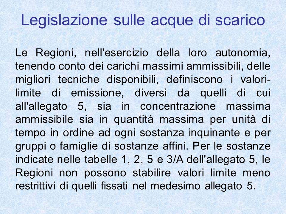 Legislazione sulle acque di scarico Le Regioni, nell'esercizio della loro autonomia, tenendo conto dei carichi massimi ammissibili, delle migliori tec