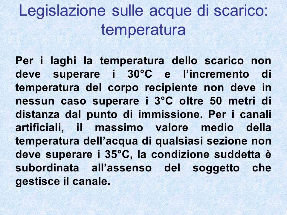 Legislazione sulle acque di scarico: temperatura Per i laghi la temperatura dello scarico non deve superare i 30°C e lincremento di temperatura del co