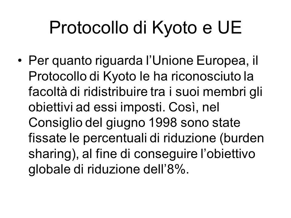 Protocollo di Kyoto e UE Per quanto riguarda lUnione Europea, il Protocollo di Kyoto le ha riconosciuto la facoltà di ridistribuire tra i suoi membri
