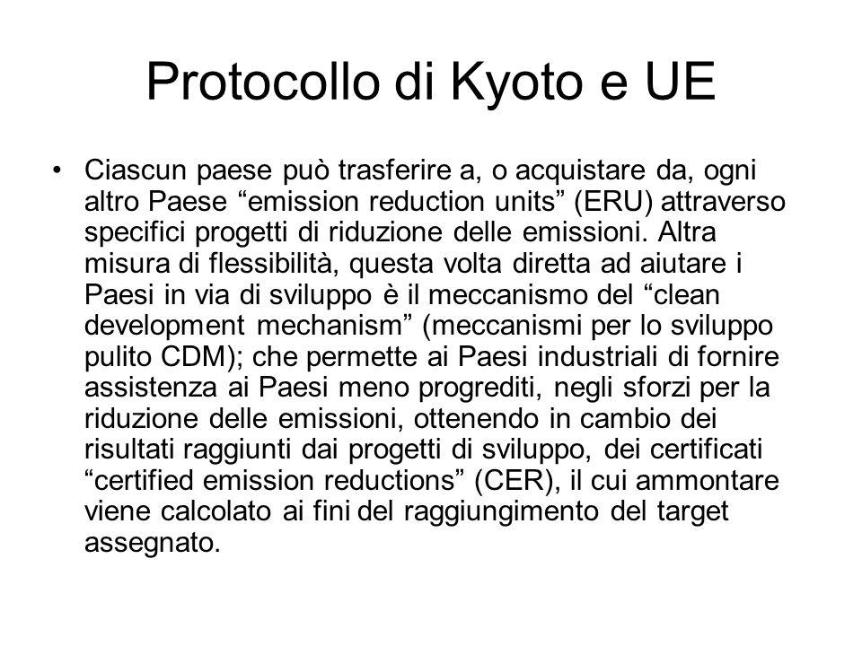 Protocollo di Kyoto e UE Ciascun paese può trasferire a, o acquistare da, ogni altro Paese emission reduction units (ERU) attraverso specifici progett