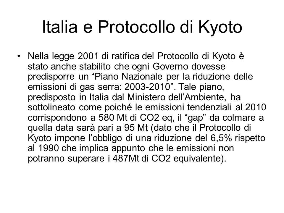 Italia e Protocollo di Kyoto Nella legge 2001 di ratifica del Protocollo di Kyoto è stato anche stabilito che ogni Governo dovesse predisporre un Pian