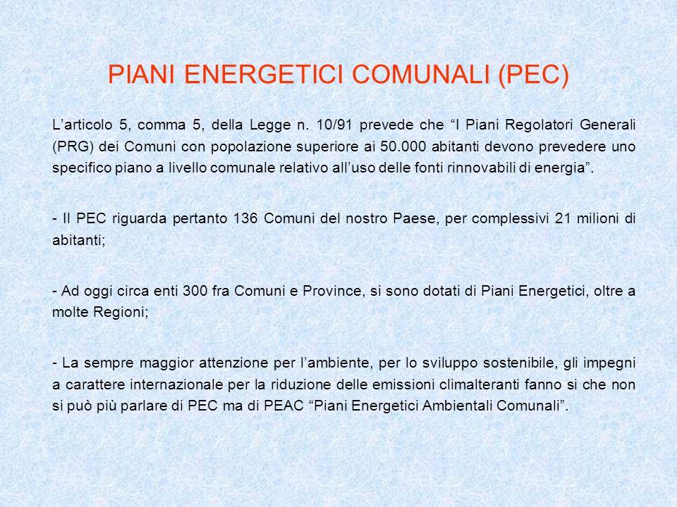 PIANI ENERGETICI COMUNALI (PEC) Larticolo 5, comma 5, della Legge n. 10/91 prevede che I Piani Regolatori Generali (PRG) dei Comuni con popolazione su