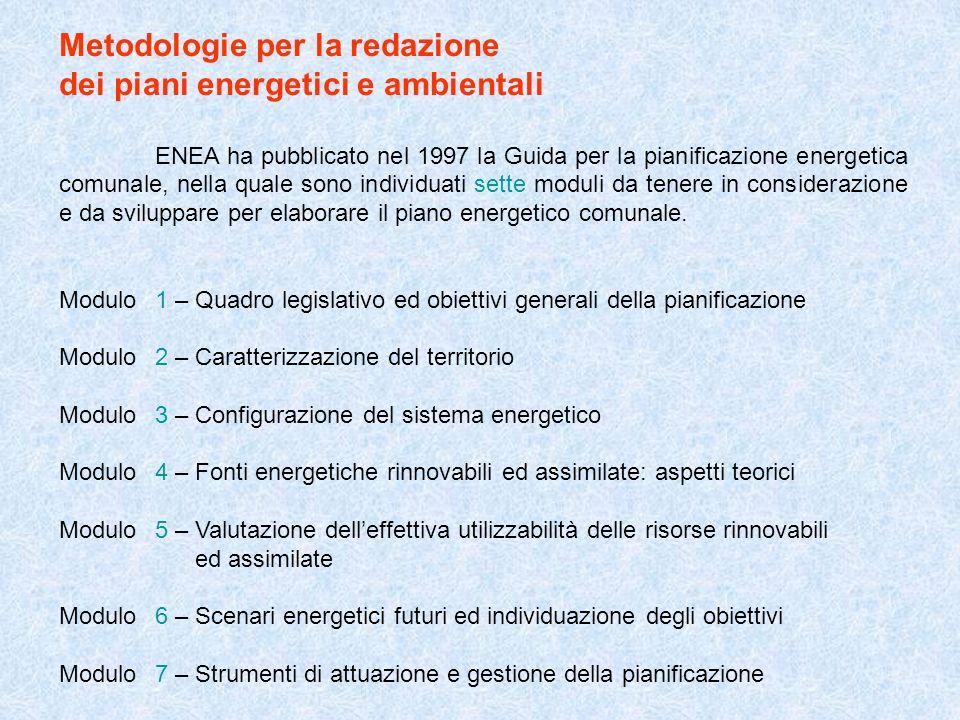 Metodologie per la redazione dei piani energetici e ambientali ENEA ha pubblicato nel 1997 la Guida per la pianificazione energetica comunale, nella q