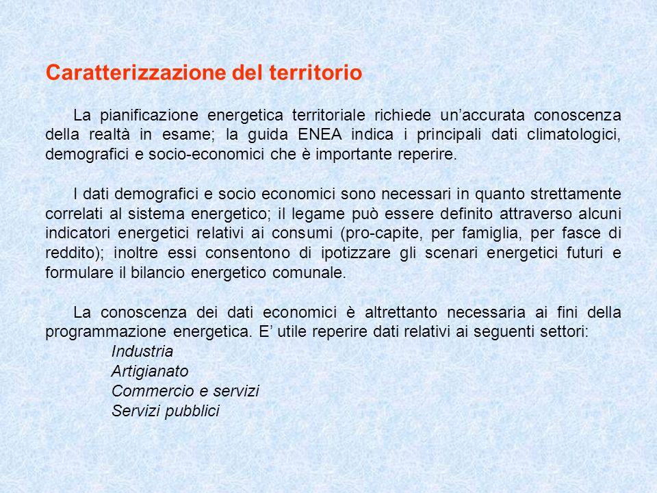 Caratterizzazione del territorio La pianificazione energetica territoriale richiede unaccurata conoscenza della realtà in esame; la guida ENEA indica