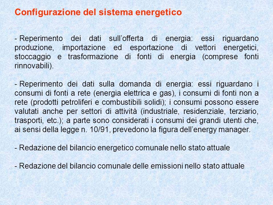 Configurazione del sistema energetico - Reperimento dei dati sullofferta di energia: essi riguardano produzione, importazione ed esportazione di vetto