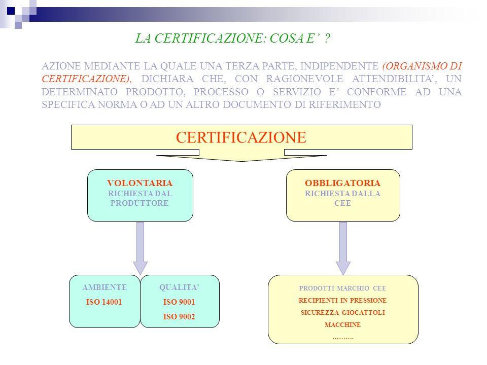 PRODOTTI MARCHIO CEE RECIPIENTI IN PRESSIONE SICUREZZA GIOCATTOLI MACCHINE ………. QUALITA ISO 9001 ISO 9002 LA CERTIFICAZIONE: COSA E ? AZIONE MEDIANTE