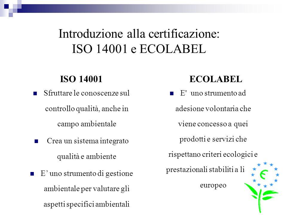 Introduzione alla certificazione: ISO 14001 e ECOLABEL Sfruttare le conoscenze sul controllo qualità, anche in campo ambientale Crea un sistema integr