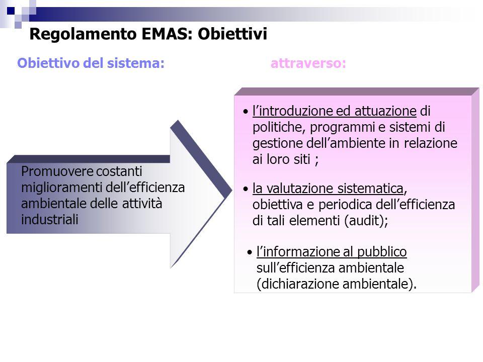 Regolamento EMAS: Obiettivi Promuovere costanti miglioramenti dellefficienza ambientale delle attività industriali Obiettivo del sistema: lintroduzion