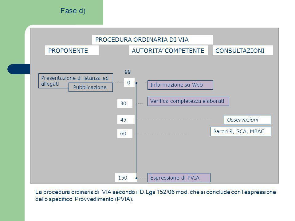 Presentazione di istanza ed allegati Pubblicazione Informazione su Web Verifica completezza elaborati 30 Osservazioni 45 Pareri R, SCA, MBAC 60 Espres