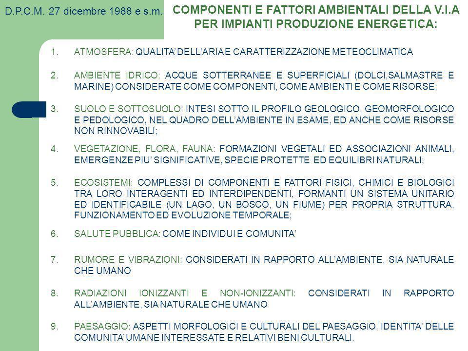COMPONENTI E FATTORI AMBIENTALI DELLA V.I.A PER IMPIANTI PRODUZIONE ENERGETICA: 1.ATMOSFERA: QUALITA DELLARIA E CARATTERIZZAZIONE METEOCLIMATICA; 2.AM