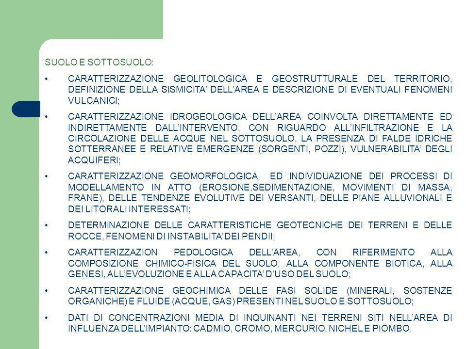 SUOLO E SOTTOSUOLO: CARATTERIZZAZIONE GEOLITOLOGICA E GEOSTRUTTURALE DEL TERRITORIO, DEFINIZIONE DELLA SISMICITA DELLAREA E DESCRIZIONE DI EVENTUALI F