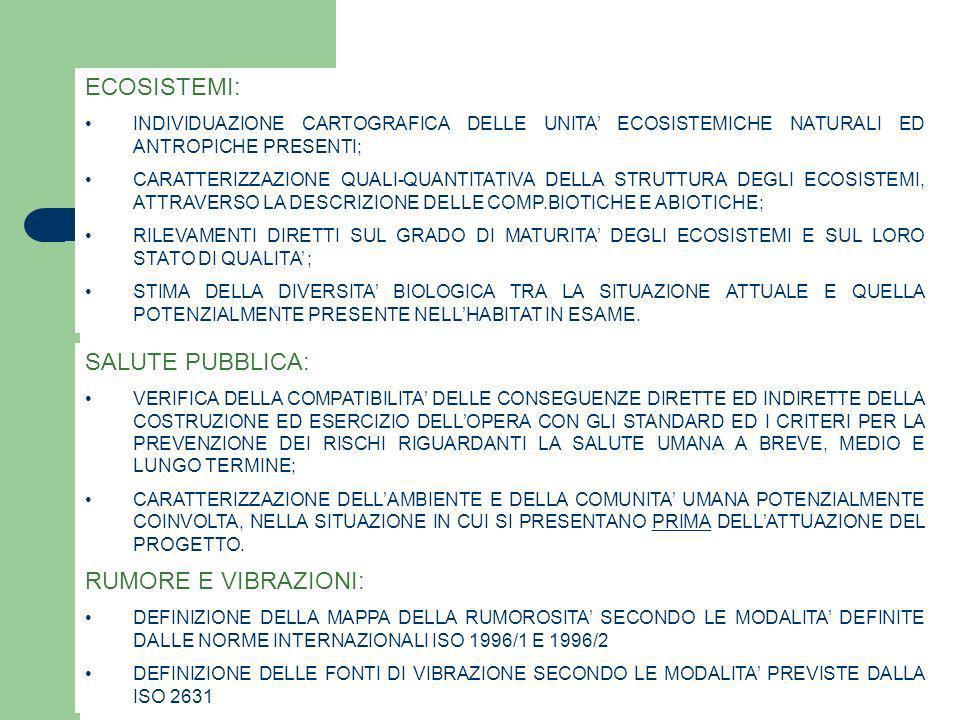 ECOSISTEMI: INDIVIDUAZIONE CARTOGRAFICA DELLE UNITA ECOSISTEMICHE NATURALI ED ANTROPICHE PRESENTI; CARATTERIZZAZIONE QUALI-QUANTITATIVA DELLA STRUTTUR