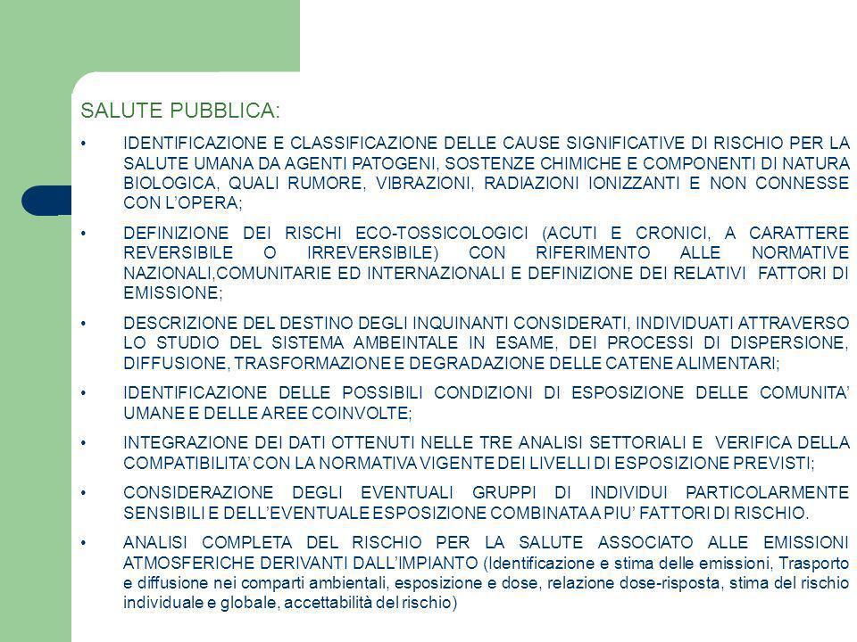 SALUTE PUBBLICA: IDENTIFICAZIONE E CLASSIFICAZIONE DELLE CAUSE SIGNIFICATIVE DI RISCHIO PER LA SALUTE UMANA DA AGENTI PATOGENI, SOSTENZE CHIMICHE E CO