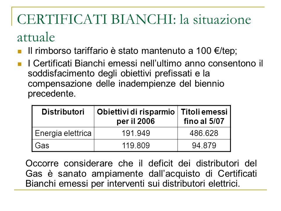 CERTIFICATI BIANCHI: la situazione attuale Il rimborso tariffario è stato mantenuto a 100 /tep; I Certificati Bianchi emessi nellultimo anno consenton