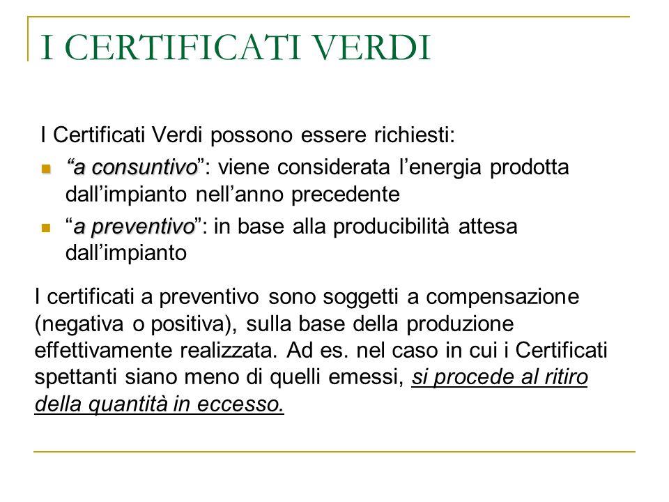 I Certificati Verdi possono essere richiesti: a consuntivo a consuntivo: viene considerata lenergia prodotta dallimpianto nellanno precedente a preven