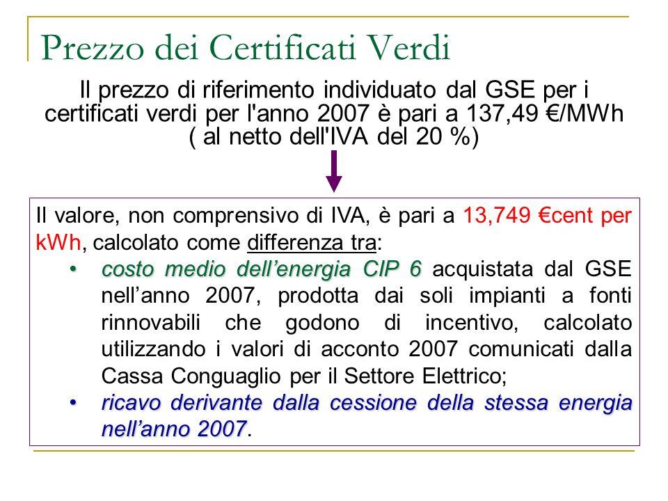 Prezzo dei Certificati Verdi Il prezzo di riferimento individuato dal GSE per i certificati verdi per l'anno 2007 è pari a 137,49 /MWh ( al netto dell