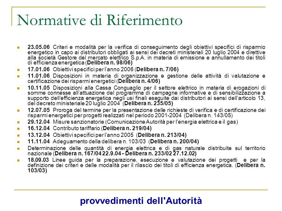 Normative di Riferimento 23.05.06Criteri e modalità per la verifica di conseguimento degli obiettivi specifici di risparmio energetico in capo ai dist