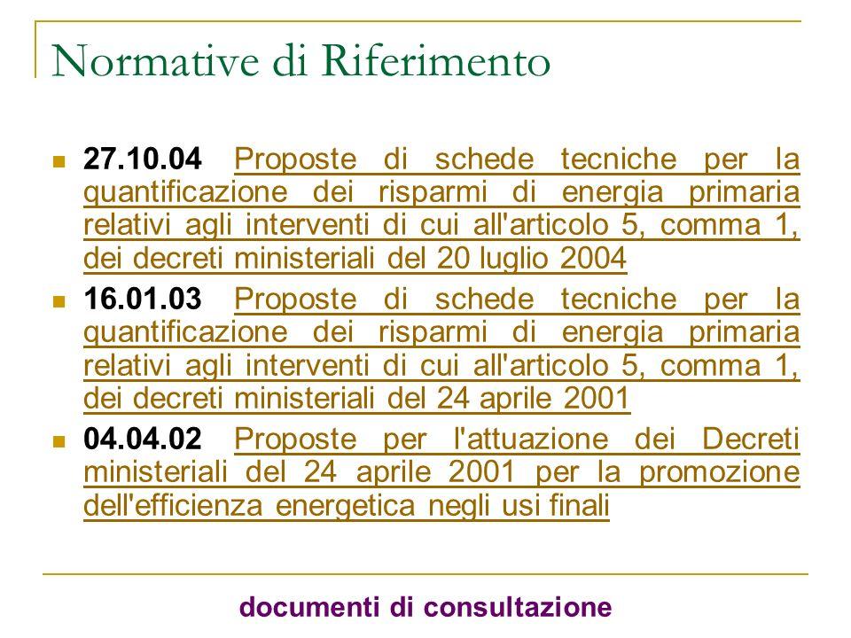 Normative di Riferimento 27.10.04Proposte di schede tecniche per la quantificazione dei risparmi di energia primaria relativi agli interventi di cui a