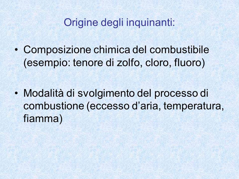 Origine degli inquinanti: Composizione chimica del combustibile (esempio: tenore di zolfo, cloro, fluoro) Modalità di svolgimento del processo di comb