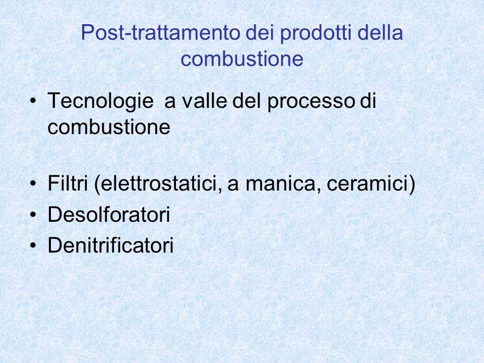 Post-trattamento dei prodotti della combustione Tecnologie a valle del processo di combustione Filtri (elettrostatici, a manica, ceramici) Desolforato