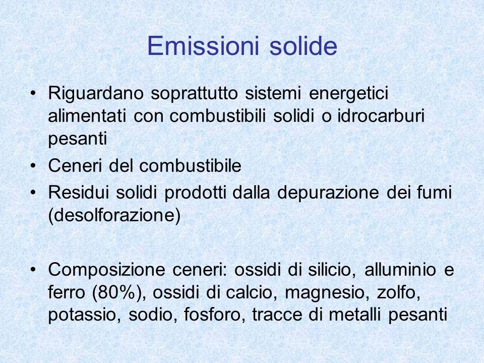 Emissioni solide Riguardano soprattutto sistemi energetici alimentati con combustibili solidi o idrocarburi pesanti Ceneri del combustibile Residui so