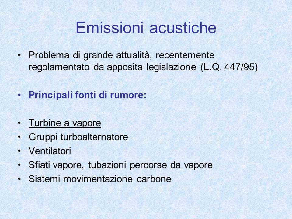 Emissioni acustiche Problema di grande attualità, recentemente regolamentato da apposita legislazione (L.Q. 447/95) Principali fonti di rumore: Turbin