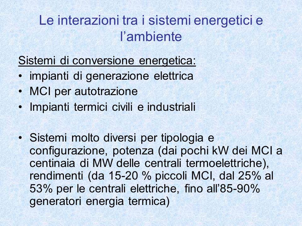 Le interazioni tra i sistemi energetici e lambiente Sistemi di conversione energetica: impianti di generazione elettrica MCI per autotrazione Impianti