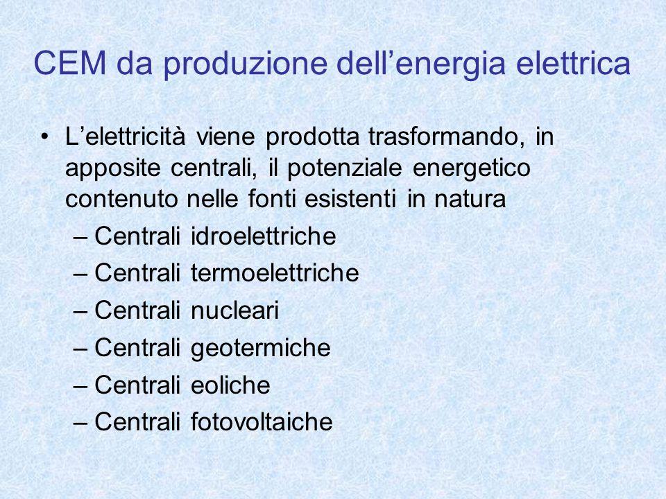 CEM da produzione dellenergia elettrica Lelettricità viene prodotta trasformando, in apposite centrali, il potenziale energetico contenuto nelle fonti
